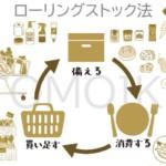 ローリングストック法(1)救援物資がない!日常備蓄の思考で非常食